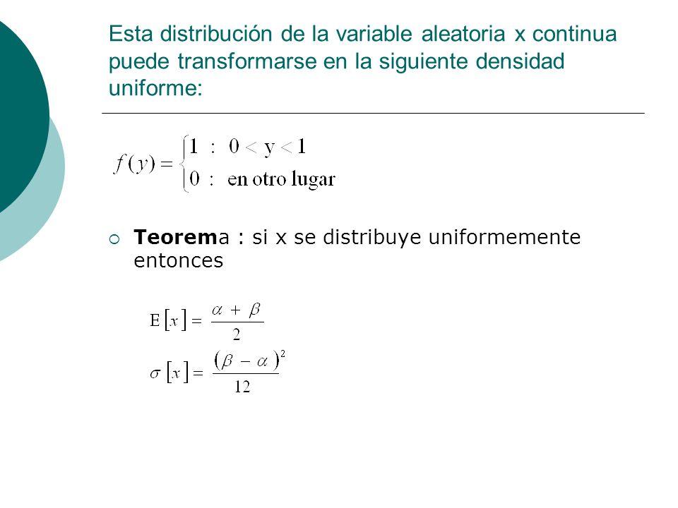 Esta distribución de la variable aleatoria x continua puede transformarse en la siguiente densidad uniforme: Teorema : si x se distribuye uniformement