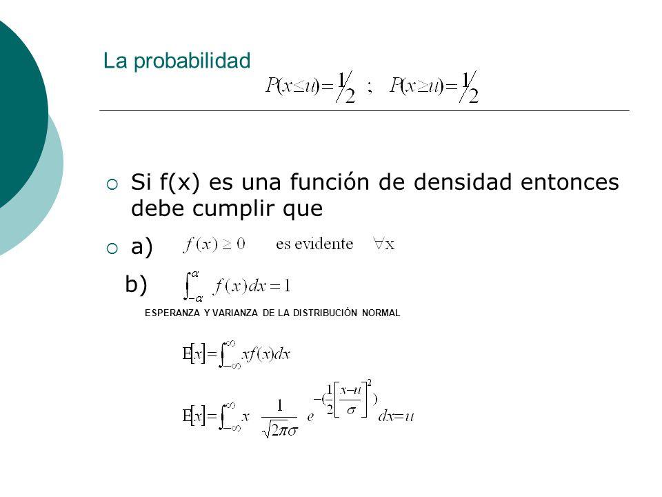 La probabilidad Si f(x) es una función de densidad entonces debe cumplir que a) b) ESPERANZA Y VARIANZA DE LA DISTRIBUCIÓN NORMAL