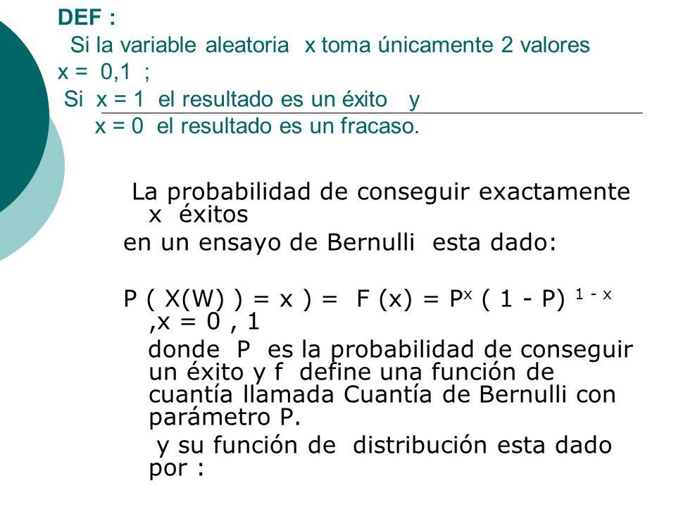 DEF : Si la variable aleatoria x toma únicamente 2 valores x = 0,1 ; Si x = 1 el resultado es un éxito y x = 0 el resultado es un fracaso. La probabil