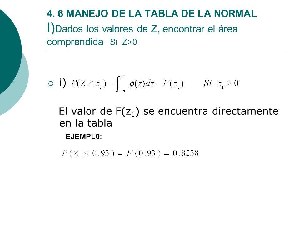 4. 6 MANEJO DE LA TABLA DE LA NORMAL I) Dados los valores de Z, encontrar el área comprendida Si Z>0 i) El valor de F(z 1 ) se encuentra directamente