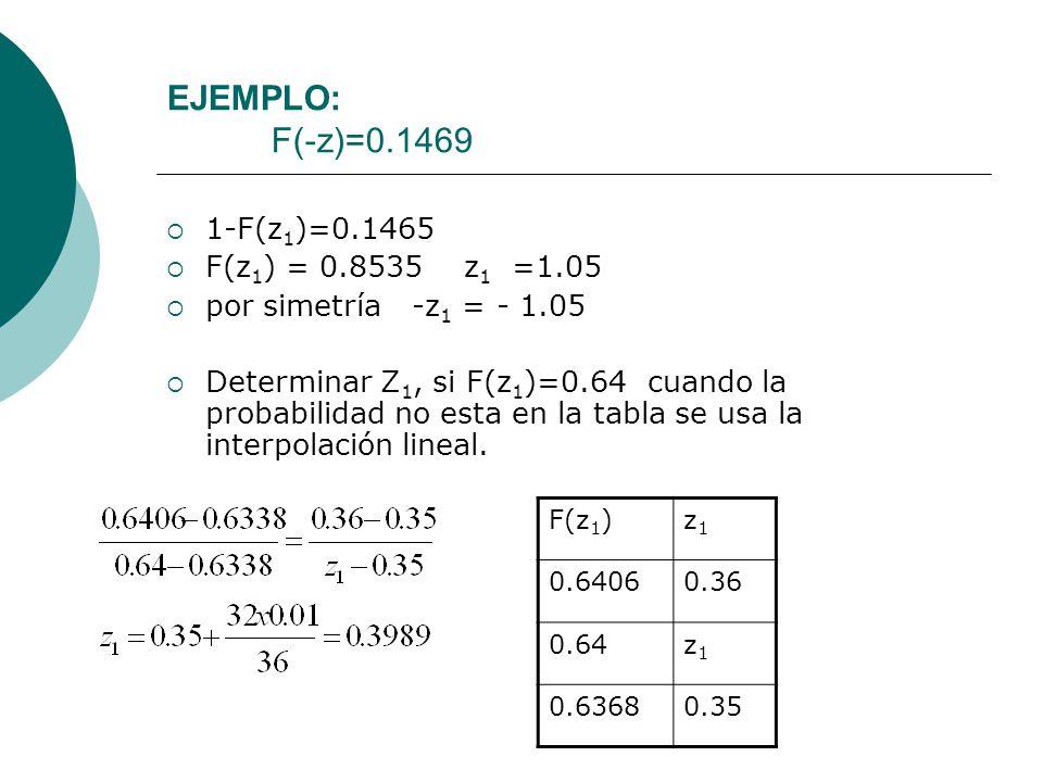 EJEMPLO: F(-z)=0.1469 1-F(z 1 )=0.1465 F(z 1 ) = 0.8535 z 1 =1.05 por simetría -z 1 = - 1.05 Determinar Z 1, si F(z 1 )=0.64 cuando la probabilidad no