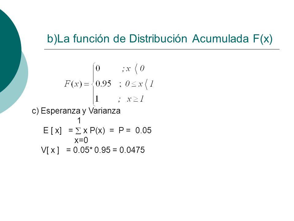 3.2 DISTRIBUCION BINOMIAL Esta distribución se caracteriza por : Existir solamente dos posibles resultados en cada ensayo ( éxito y fracaso) La probabilidad de un éxito es la misma en cada ensayo Hay n ensayos donde n es constante Los n ensayos son independientes.
