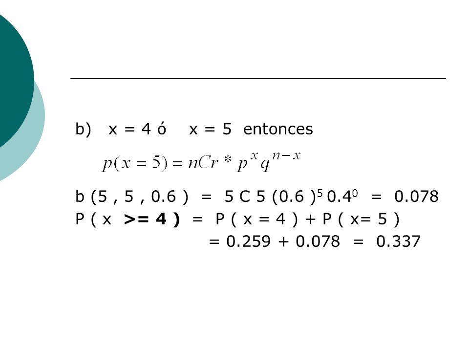 b) x = 4 ó x = 5 entonces b (5, 5, 0.6 ) = 5 C 5 (0.6 ) 5 0.4 0 = 0.078 P ( x >= 4 ) = P ( x = 4 ) + P ( x= 5 ) = 0.259 + 0.078 = 0.337