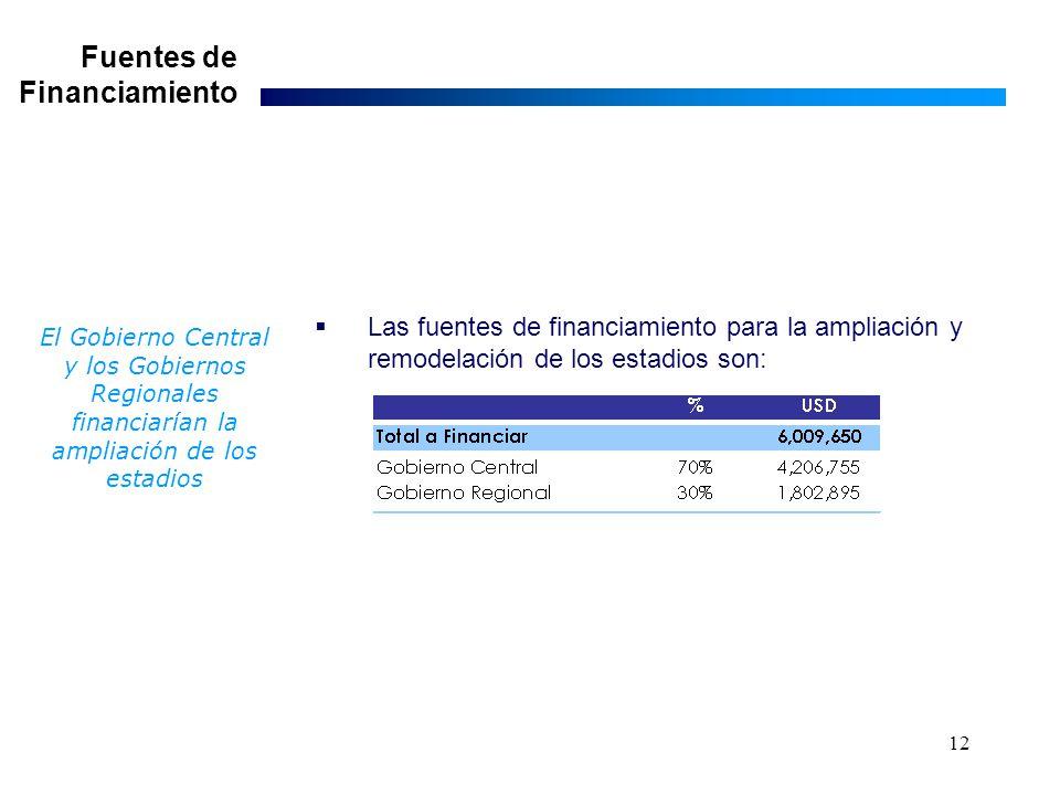 12 El Gobierno Central y los Gobiernos Regionales financiarían la ampliación de los estadios Las fuentes de financiamiento para la ampliación y remodelación de los estadios son: Fuentes de Financiamiento