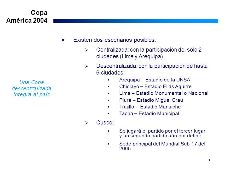 14 Situación Legal El día 15 de mayo del 2003, el Gobierno emitió el decreto N° 053-2003-PCM.