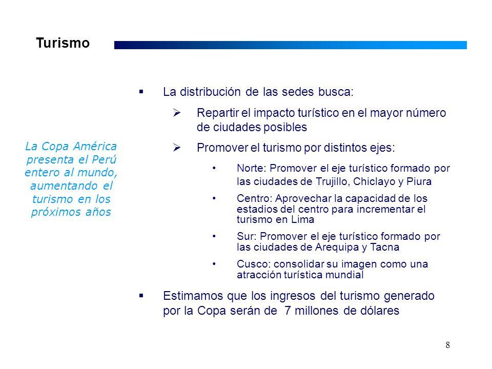 8 La Copa América presenta el Perú entero al mundo, aumentando el turismo en los próximos años La distribución de las sedes busca: Repartir el impacto turístico en el mayor número de ciudades posibles Promover el turismo por distintos ejes: Norte: Promover el eje turístico formado por las ciudades de Trujillo, Chiclayo y Piura Centro: Aprovechar la capacidad de los estadios del centro para incrementar el turismo en Lima Sur: Promover el eje turístico formado por las ciudades de Arequipa y Tacna Cusco: consolidar su imagen como una atracción turística mundial Estimamos que los ingresos del turismo generado por la Copa serán de 7 millones de dólares Turismo