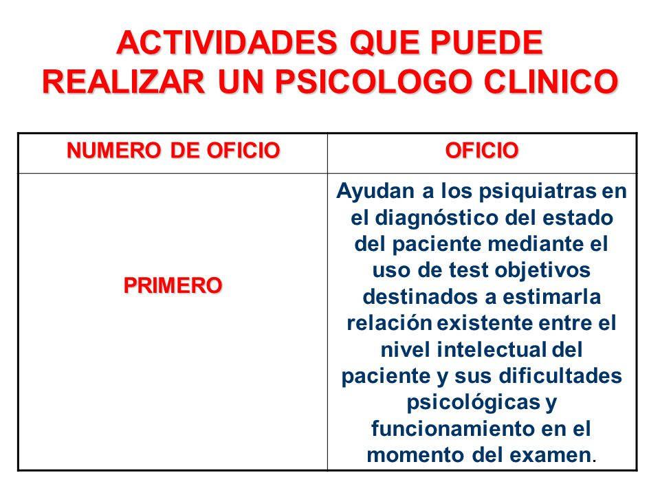 ACTIVIDADES QUE PUEDE REALIZAR UN PSICOLOGO CLINICO NUMERO DE OFICIO OFICIO PRIMERO Ayudan a los psiquiatras en el diagnóstico del estado del paciente