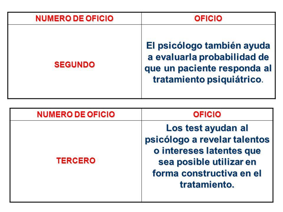 NUMERO DE OFICIO OFICIO SEGUNDO El psicólogo también ayuda a evaluarla probabilidad de que un paciente responda al tratamiento psiquiátrico El psicólo