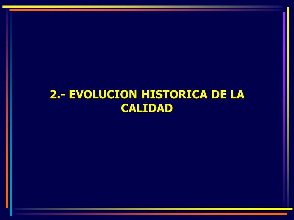 2.- EVOLUCION HISTORICA DE LA CALIDAD
