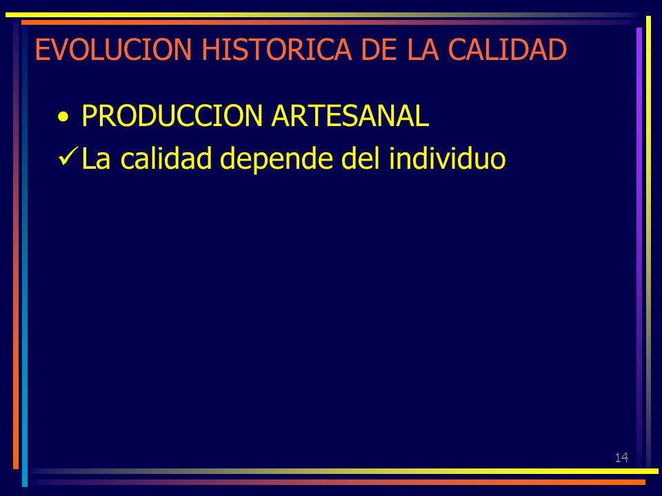 14 EVOLUCION HISTORICA DE LA CALIDAD PRODUCCION ARTESANAL La calidad depende del individuo