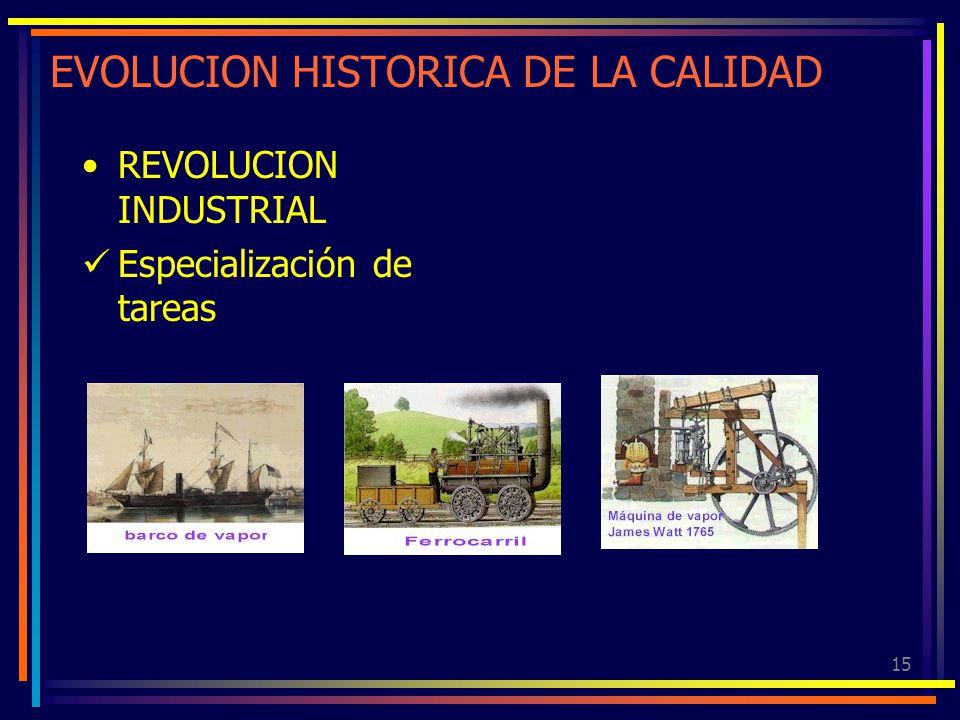 15 EVOLUCION HISTORICA DE LA CALIDAD REVOLUCION INDUSTRIAL Especialización de tareas