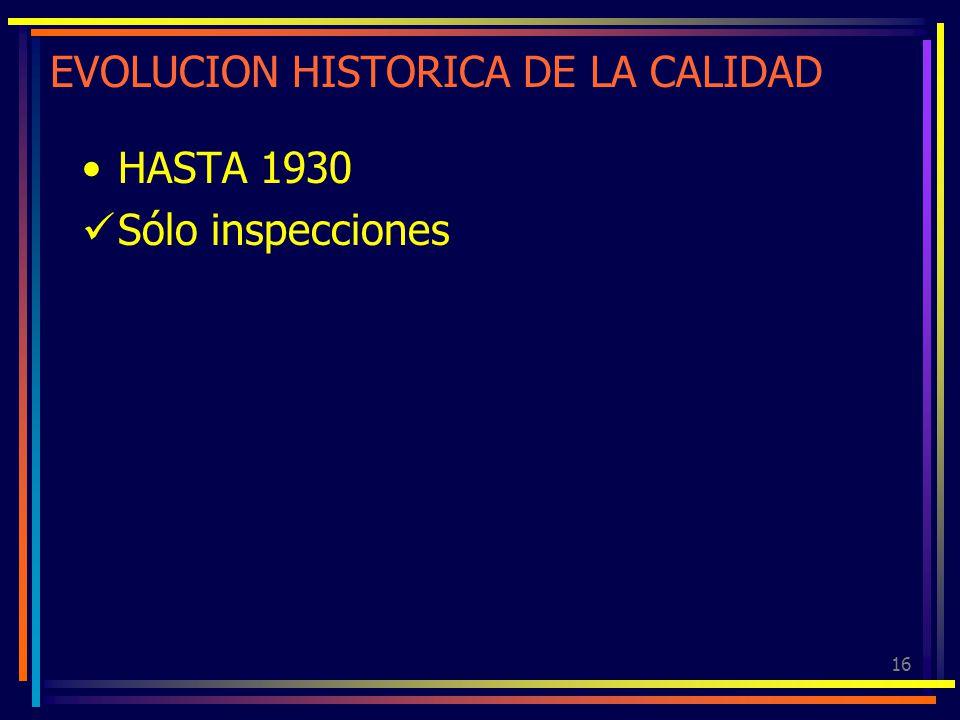 16 EVOLUCION HISTORICA DE LA CALIDAD HASTA 1930 Sólo inspecciones