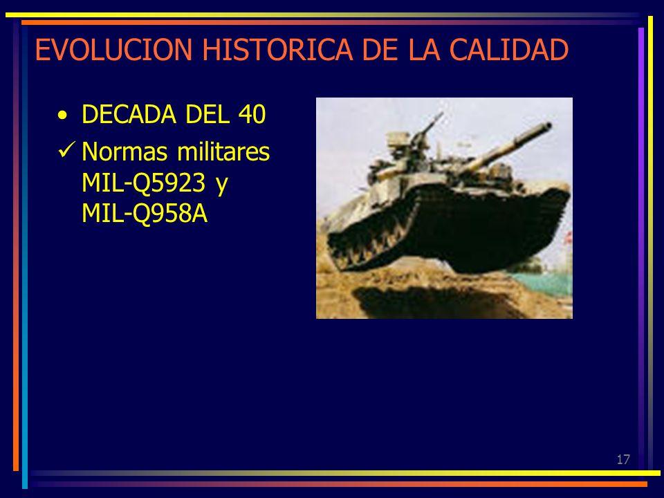 17 EVOLUCION HISTORICA DE LA CALIDAD DECADA DEL 40 Normas militares MIL-Q5923 y MIL-Q958A