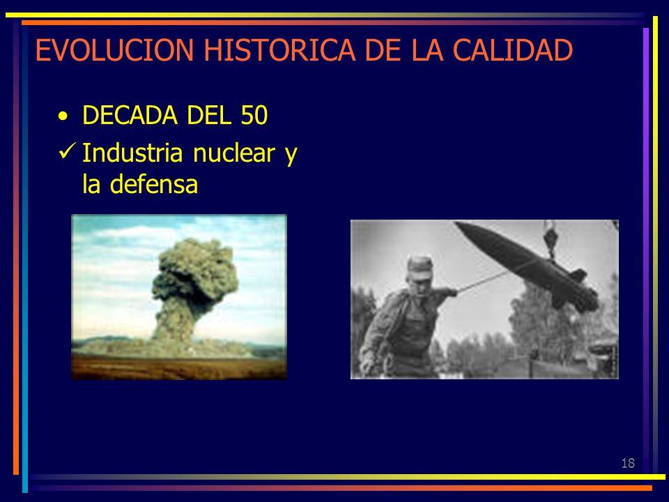 18 EVOLUCION HISTORICA DE LA CALIDAD DECADA DEL 50 Industria nuclear y la defensa