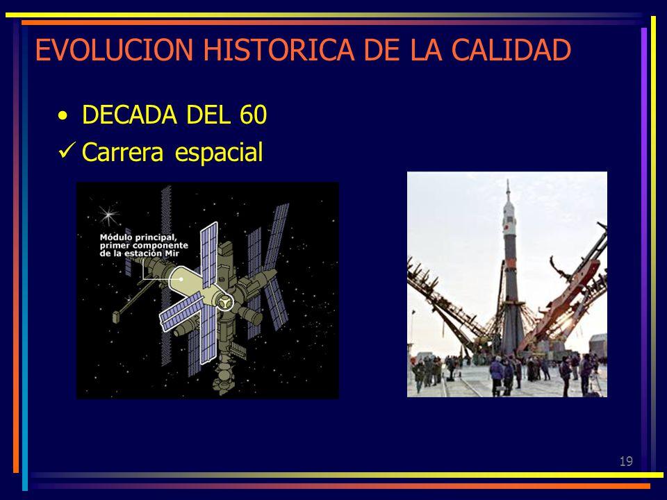 19 EVOLUCION HISTORICA DE LA CALIDAD DECADA DEL 60 Carrera espacial