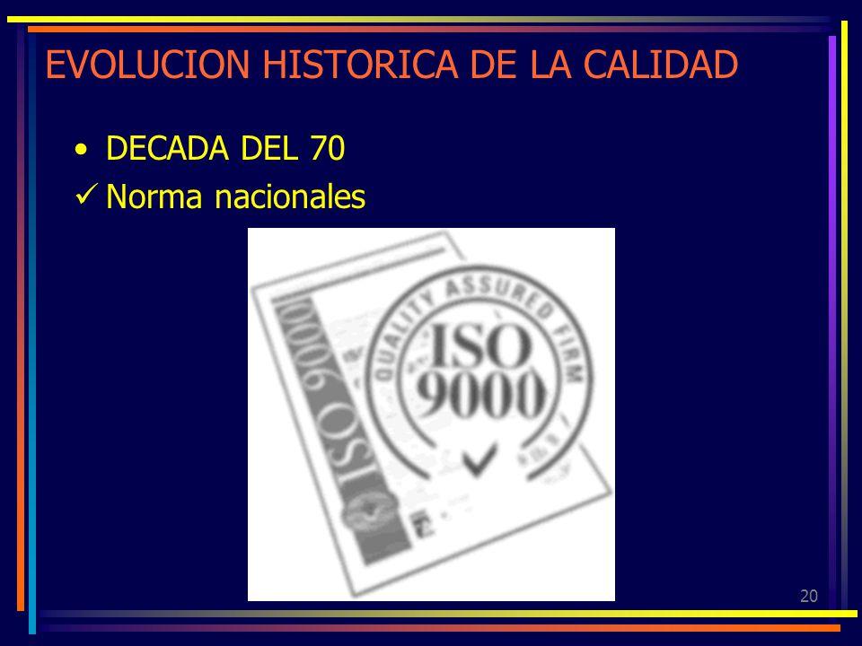 20 EVOLUCION HISTORICA DE LA CALIDAD DECADA DEL 70 Norma nacionales