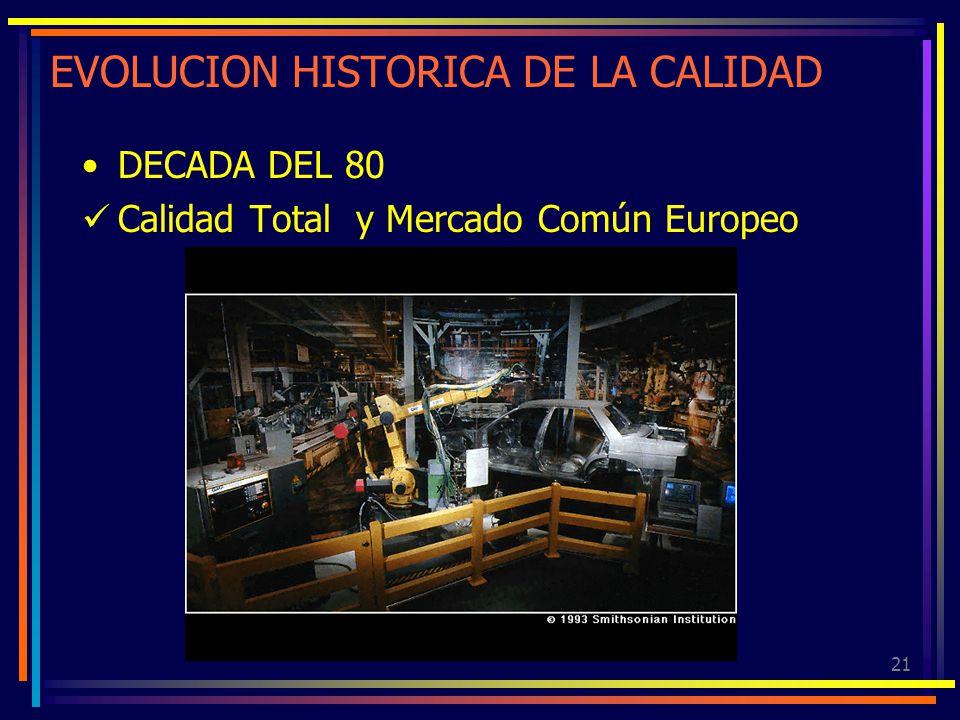 21 EVOLUCION HISTORICA DE LA CALIDAD DECADA DEL 80 Calidad Total y Mercado Común Europeo