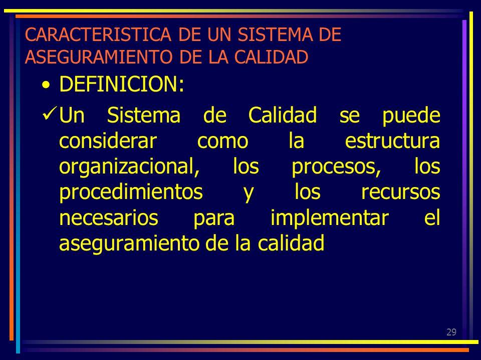 29 CARACTERISTICA DE UN SISTEMA DE ASEGURAMIENTO DE LA CALIDAD DEFINICION: Un Sistema de Calidad se puede considerar como la estructura organizacional