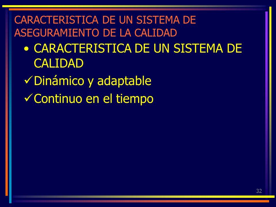 32 CARACTERISTICA DE UN SISTEMA DE ASEGURAMIENTO DE LA CALIDAD CARACTERISTICA DE UN SISTEMA DE CALIDAD Dinámico y adaptable Continuo en el tiempo
