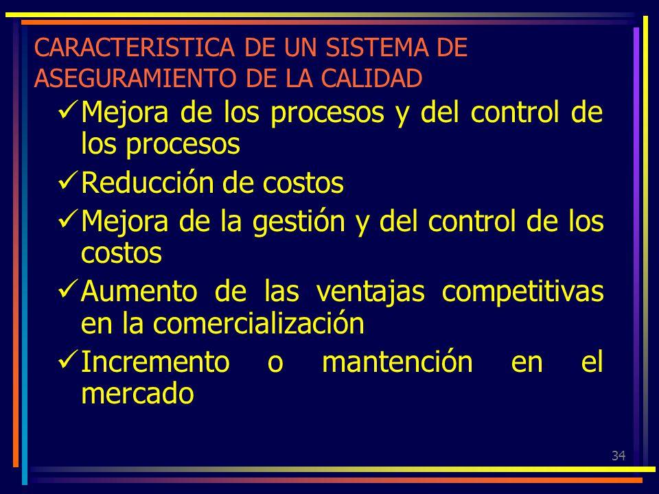 34 CARACTERISTICA DE UN SISTEMA DE ASEGURAMIENTO DE LA CALIDAD Mejora de los procesos y del control de los procesos Reducción de costos Mejora de la g