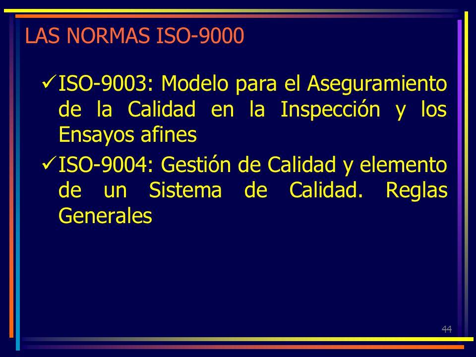 44 LAS NORMAS ISO-9000 ISO-9003: Modelo para el Aseguramiento de la Calidad en la Inspección y los Ensayos afines ISO-9004: Gestión de Calidad y eleme