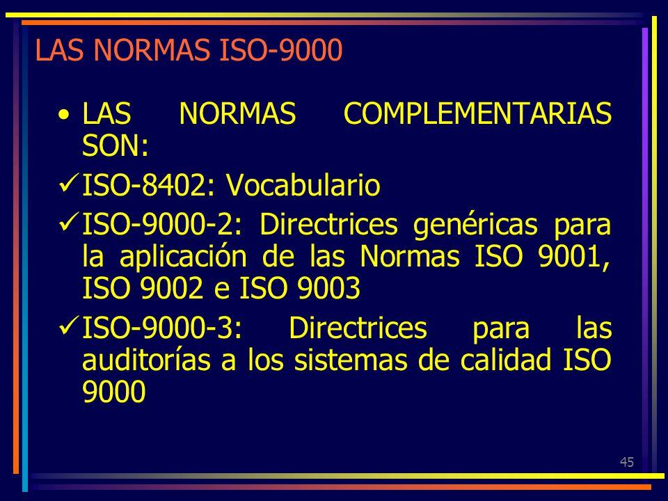 45 LAS NORMAS ISO-9000 LAS NORMAS COMPLEMENTARIAS SON: ISO-8402: Vocabulario ISO-9000-2: Directrices genéricas para la aplicación de las Normas ISO 90