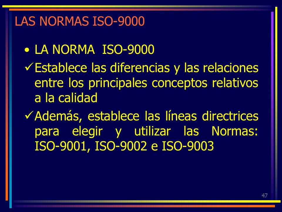 47 LAS NORMAS ISO-9000 LA NORMA ISO-9000 Establece las diferencias y las relaciones entre los principales conceptos relativos a la calidad Además, est