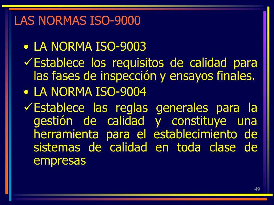 49 LAS NORMAS ISO-9000 LA NORMA ISO-9003 Establece los requisitos de calidad para las fases de inspección y ensayos finales. LA NORMA ISO-9004 Estable