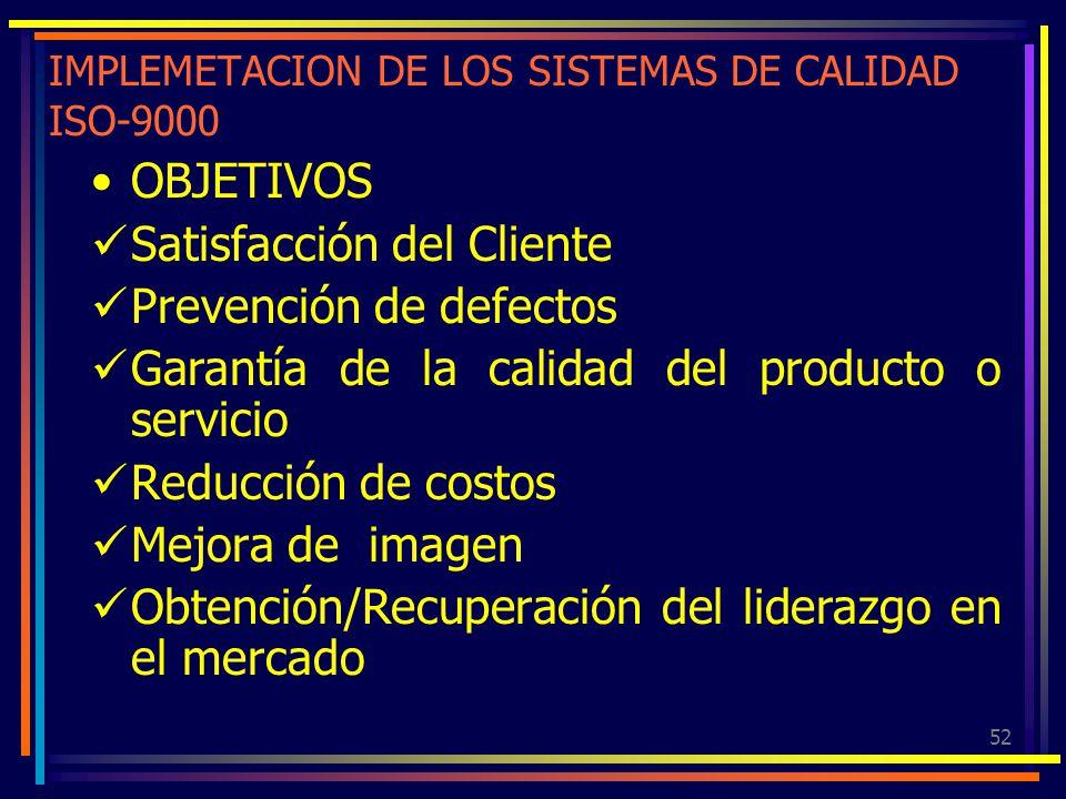 52 IMPLEMETACION DE LOS SISTEMAS DE CALIDAD ISO-9000 OBJETIVOS Satisfacción del Cliente Prevención de defectos Garantía de la calidad del producto o s