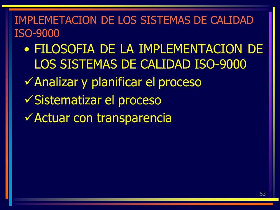53 IMPLEMETACION DE LOS SISTEMAS DE CALIDAD ISO-9000 FILOSOFIA DE LA IMPLEMENTACION DE LOS SISTEMAS DE CALIDAD ISO-9000 Analizar y planificar el proce