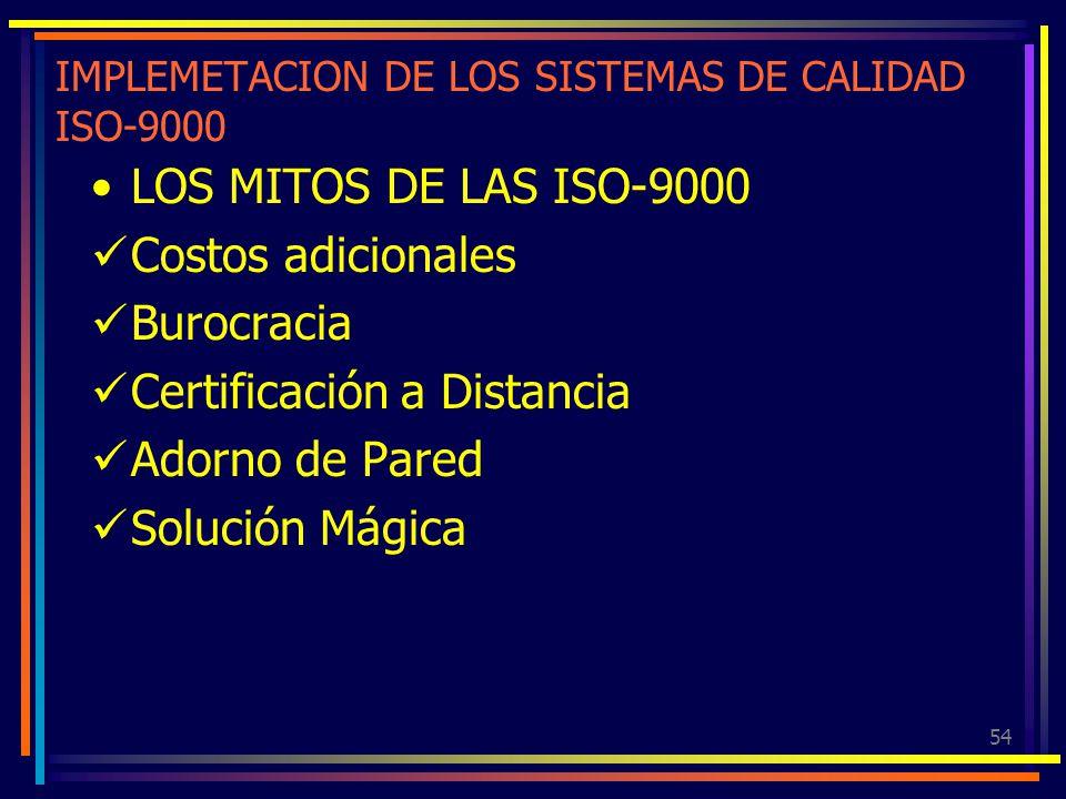 54 IMPLEMETACION DE LOS SISTEMAS DE CALIDAD ISO-9000 LOS MITOS DE LAS ISO-9000 Costos adicionales Burocracia Certificación a Distancia Adorno de Pared
