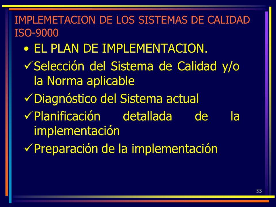 55 IMPLEMETACION DE LOS SISTEMAS DE CALIDAD ISO-9000 EL PLAN DE IMPLEMENTACION. Selección del Sistema de Calidad y/o la Norma aplicable Diagnóstico de