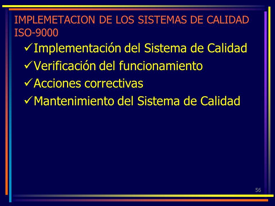 56 IMPLEMETACION DE LOS SISTEMAS DE CALIDAD ISO-9000 Implementación del Sistema de Calidad Verificación del funcionamiento Acciones correctivas Manten