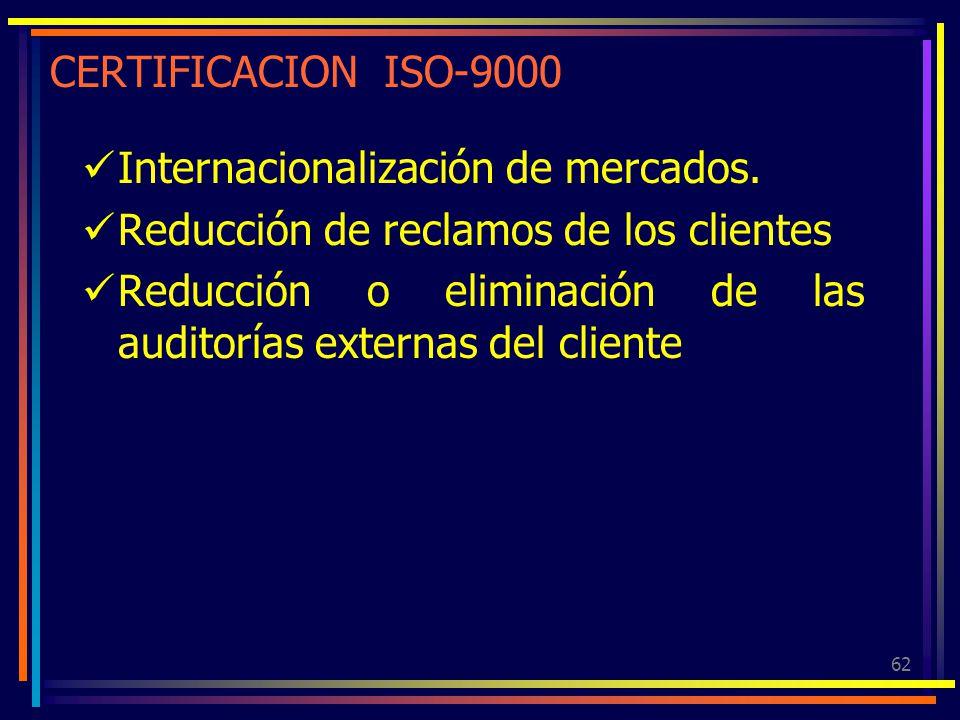62 CERTIFICACION ISO-9000 Internacionalización de mercados. Reducción de reclamos de los clientes Reducción o eliminación de las auditorías externas d