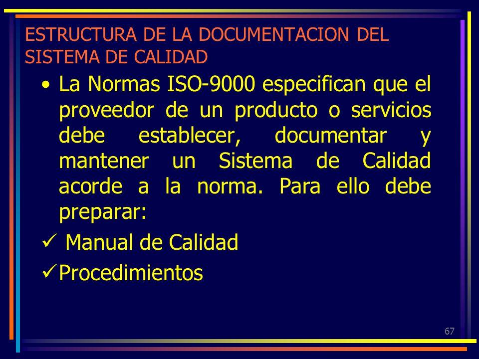 67 ESTRUCTURA DE LA DOCUMENTACION DEL SISTEMA DE CALIDAD La Normas ISO-9000 especifican que el proveedor de un producto o servicios debe establecer, d