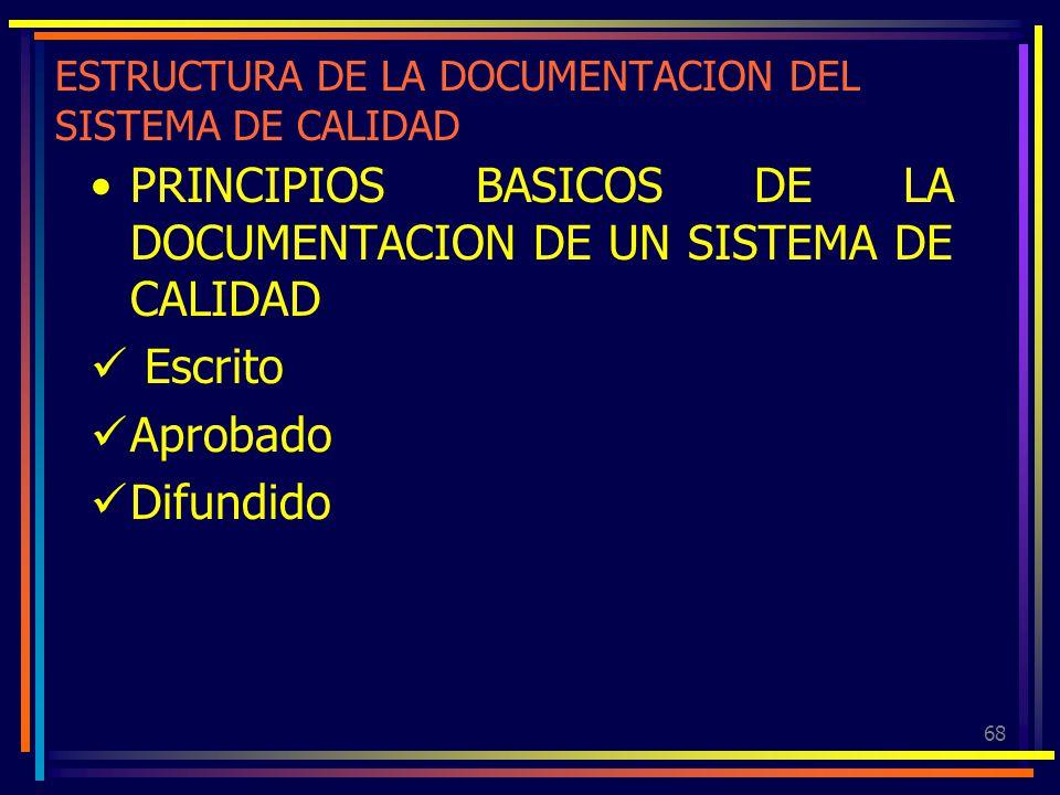68 ESTRUCTURA DE LA DOCUMENTACION DEL SISTEMA DE CALIDAD PRINCIPIOS BASICOS DE LA DOCUMENTACION DE UN SISTEMA DE CALIDAD Escrito Aprobado Difundido