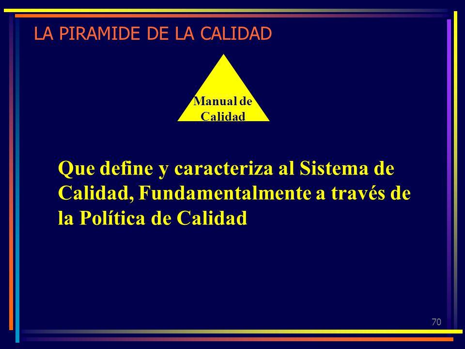 70 LA PIRAMIDE DE LA CALIDAD Manual de Calidad Que define y caracteriza al Sistema de Calidad, Fundamentalmente a través de la Política de Calidad