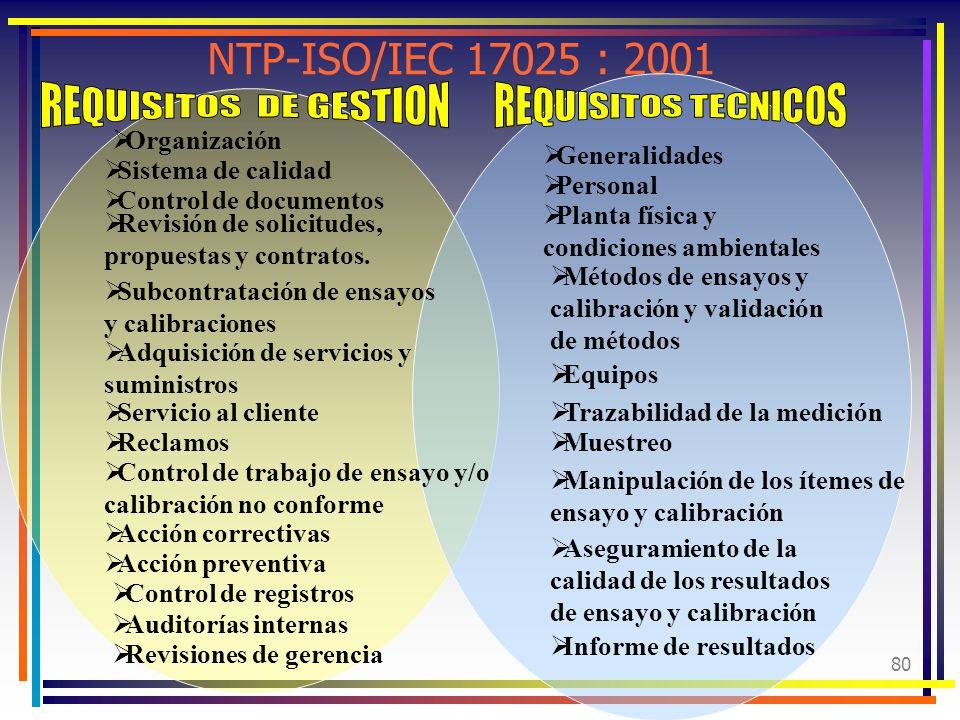 80 NTP-ISO/IEC 17025 : 2001 Sistema de calidad Control de documentos Organización Revisión de solicitudes, propuestas y contratos. Subcontratación de
