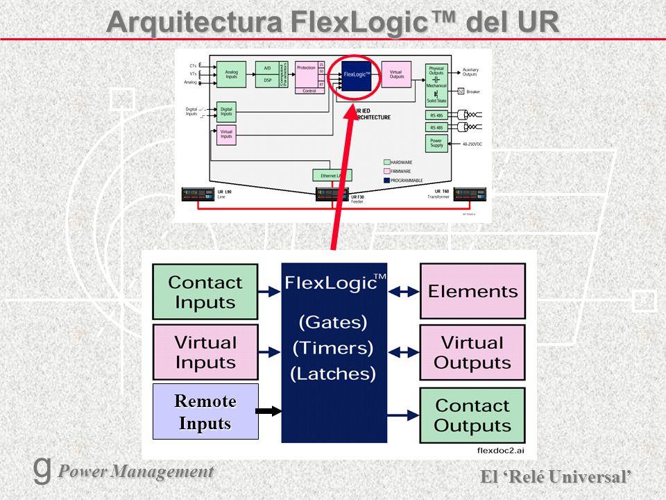 X R Ø X R El Relé Universal Power Management g Power Management 15 Arquitectura Funcional del UR