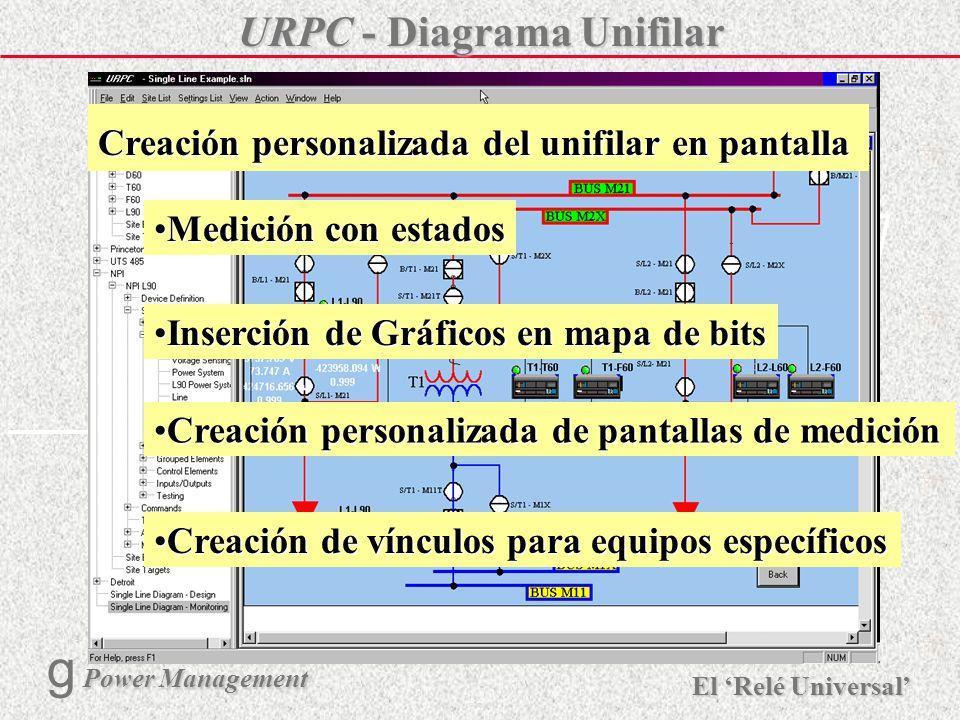 X R Ø X R El Relé Universal Power Management g Power Management 21 URPC - Oscilografía Captura de formas de onda y señales de E/S 8 - 24 canales selec