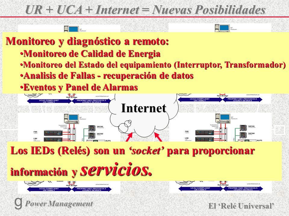 X R Ø X R El Relé Universal Power Management g Power Management 26 Comunicaciones entre Subestaciones FSC Sistema de Comunicaciones para Fibra Optica