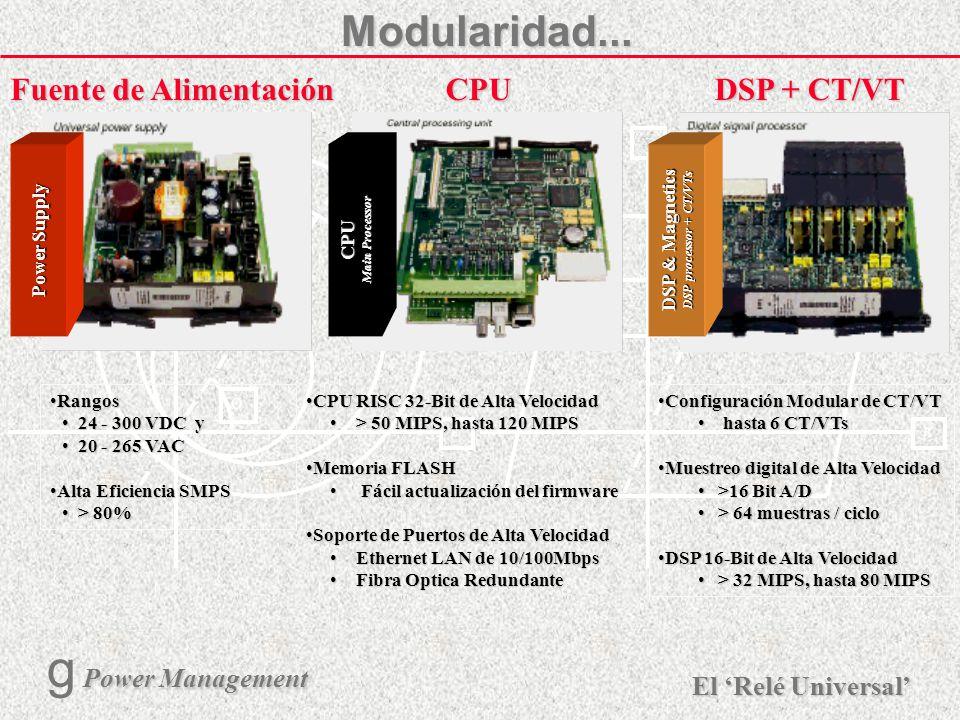 X R Ø X R El Relé Universal Power Management g Power Management 6 Caja de 19 (Alto de 4RU) Diseño Físico Diseño Físico Power Supply CPU Main Processor