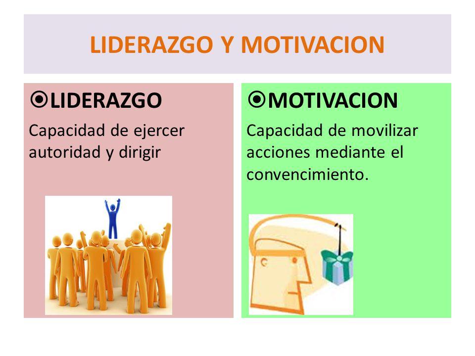 LIDERAZGO Capacidad de ejercer autoridad y dirigir MOTIVACION Capacidad de movilizar acciones mediante el convencimiento.