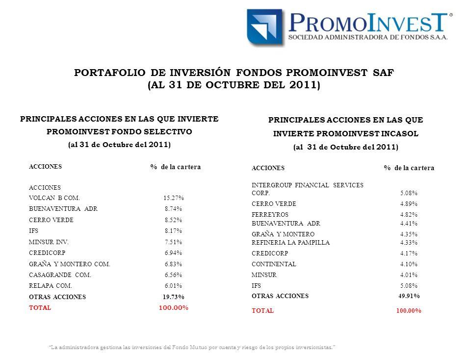 PRINCIPALES ACCIONES EN LAS QUE INVIERTE PROMOINVEST INCASOL (al 31 de Octubre del 2011) ACCIONES % de la cartera INTERGROUP FINANCIAL SERVICES CORP.5.08% CERRO VERDE4.89% FERREYROS4.82% BUENAVENTURA ADR4.41% GRAÑA Y MONTERO4.35% REFINERIA LA PAMPILLA4.33% CREDICORP4.17% CONTINENTAL4.10% MINSUR4.01% IFS5.08% OTRAS ACCIONES49.91% TOTAL100.00% PRINCIPALES ACCIONES EN LAS QUE INVIERTE PROMOINVEST FONDO SELECTIVO (al 31 de Octubre del 2011) ACCIONES % de la cartera ACCIONES VOLCAN B COM.15.27% BUENAVENTURA ADR8.74% CERRO VERDE8.52% IFS8.17% MINSUR INV.7.51% CREDICORP6.94% GRAÑA Y MONTERO COM.6.83% CASAGRANDE COM.6.56% RELAPA COM.6.01% OTRAS ACCIONES19.73% TOTAL100.00% PORTAFOLIO DE INVERSIÓN FONDOS PROMOINVEST SAF (AL 31 DE OCTUBRE DEL 2011) La administradora gestiona las inversiones del Fondo Mutuo por cuenta y riesgo de los propios inversionistas.