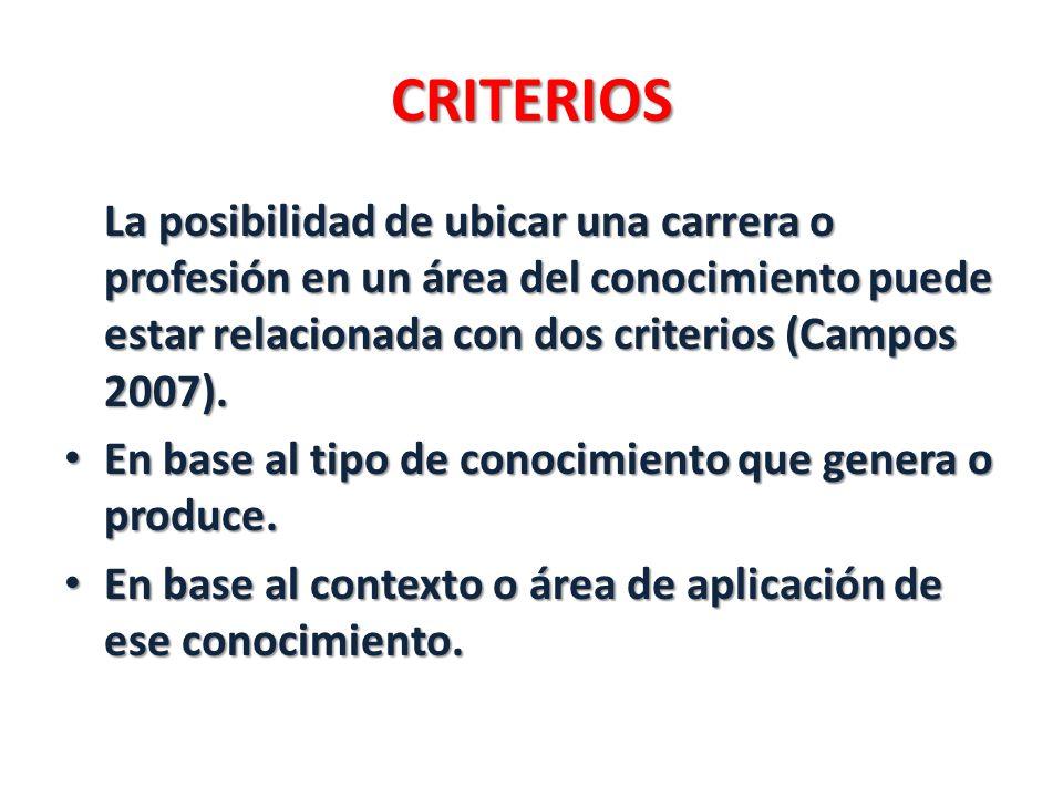 CRITERIOS La posibilidad de ubicar una carrera o profesión en un área del conocimiento puede estar relacionada con dos criterios (Campos 2007). En bas