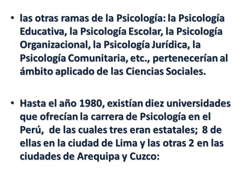 las otras ramas de la Psicología: la Psicología Educativa, la Psicología Escolar, la Psicología Organizacional, la Psicología Jurídica, la Psicología