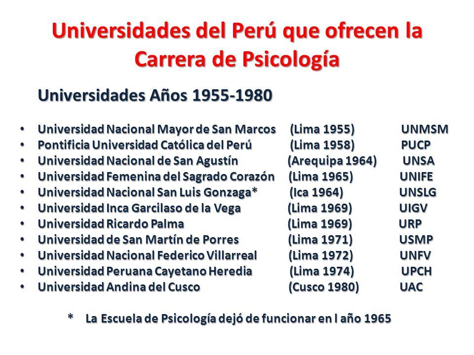 Universidades del Perú que ofrecen la Carrera de Psicología Universidades Años 1955-1980 Universidad Nacional Mayor de San Marcos (Lima 1955) UNMSM Un