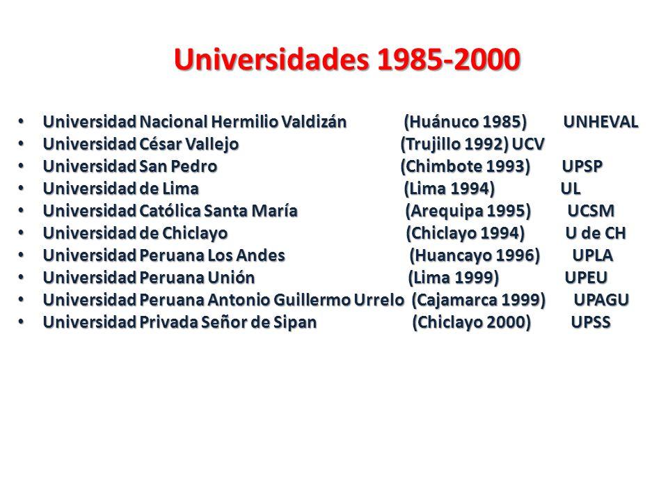 Universidades 1985-2000 Universidad Nacional Hermilio Valdizán (Huánuco 1985) UNHEVAL Universidad Nacional Hermilio Valdizán (Huánuco 1985) UNHEVAL Un