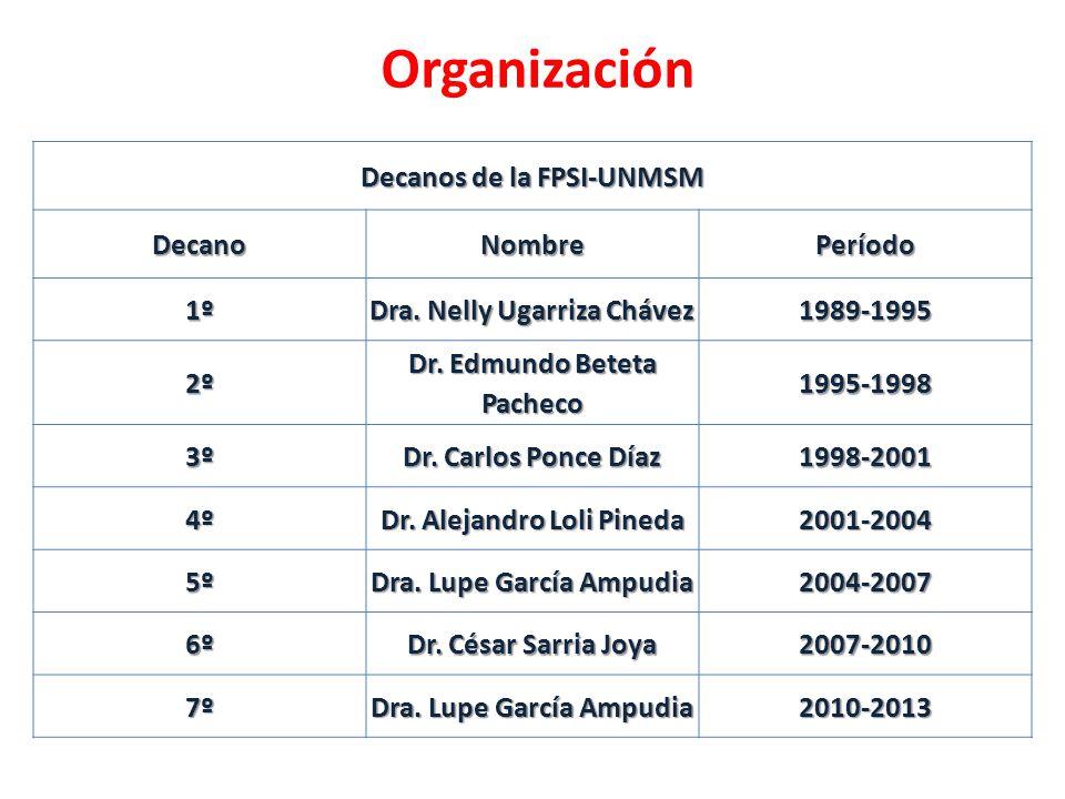 Organización Decanos de la FPSI-UNMSM DecanoNombrePeríodo 1º Dra. Nelly Ugarriza Chávez 1989-1995 2º Dr. Edmundo Beteta Pacheco 1995-1998 3º Dr. Carlo