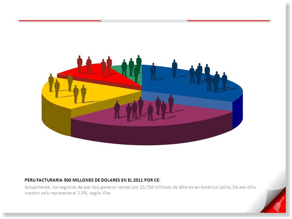 PERU FACTURARIA 500 MILLONES DE DOLARES EN EL 2011 POR CE: Actualmente, los negocios de ese tipo generan ventas por 21,750 millones de dólares en Amér